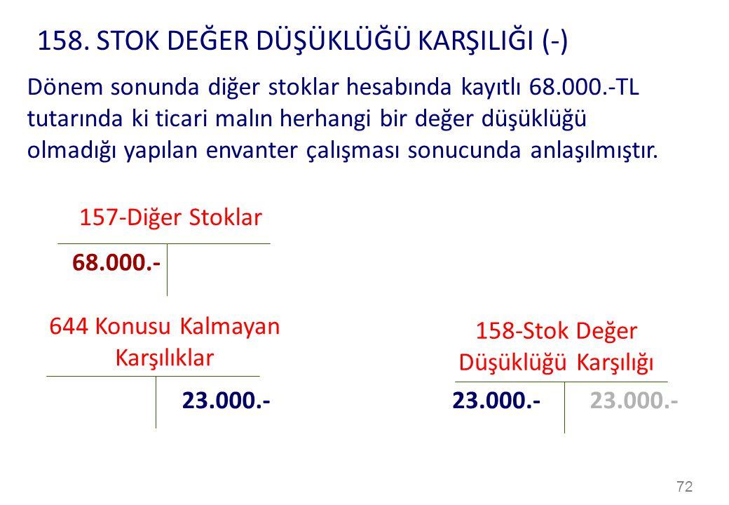 72 Dönem sonunda diğer stoklar hesabında kayıtlı 68.000.-TL tutarında ki ticari malın herhangi bir değer düşüklüğü olmadığı yapılan envanter çalışması sonucunda anlaşılmıştır.