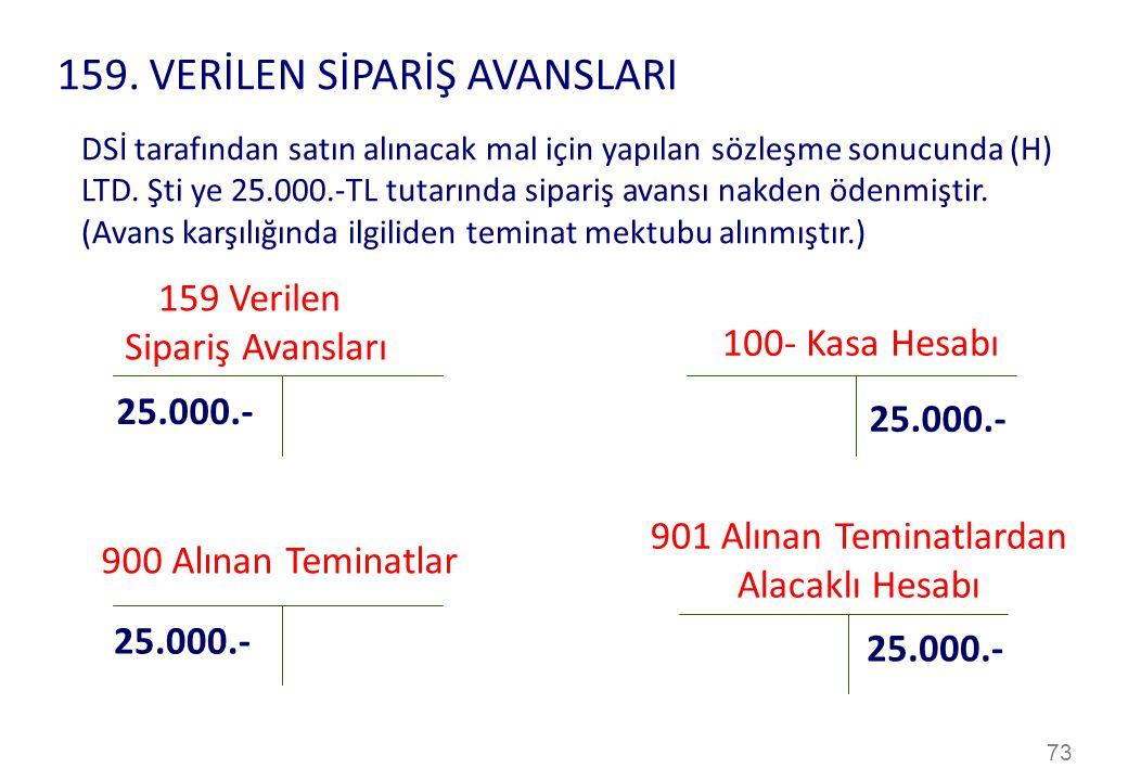 73 159 Verilen Sipariş Avansları 25.000.- DSİ tarafından satın alınacak mal için yapılan sözleşme sonucunda (H) LTD.