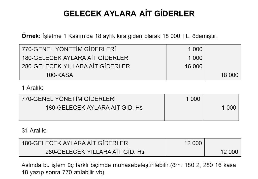 GELECEK AYLARA AİT GİDERLER Örnek: İşletme 1 Kasım'da 18 aylık kira gideri olarak 18 000 TL.