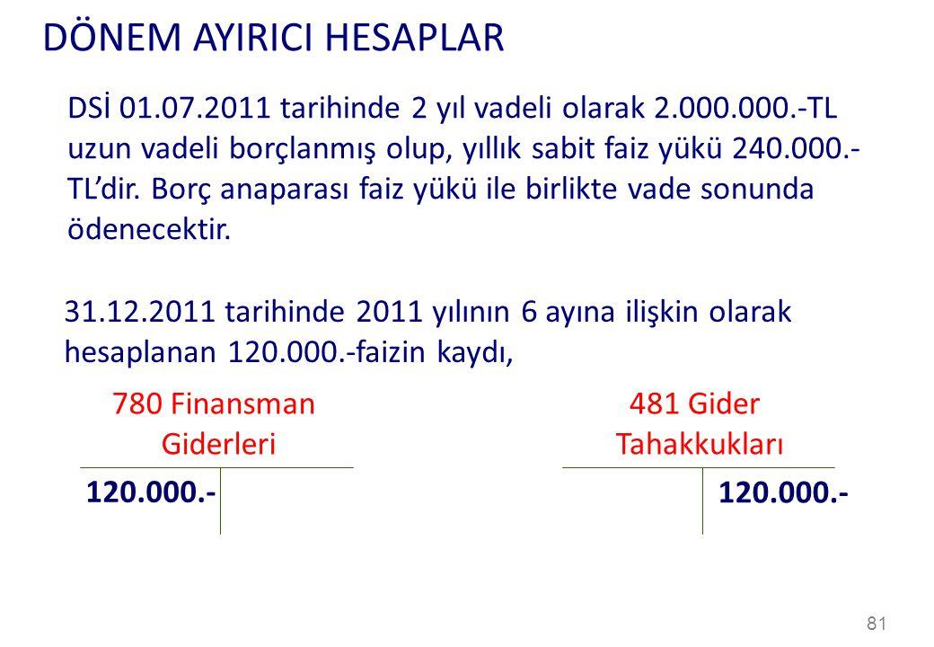 81 DSİ 01.07.2011 tarihinde 2 yıl vadeli olarak 2.000.000.-TL uzun vadeli borçlanmış olup, yıllık sabit faiz yükü 240.000.- TL'dir.