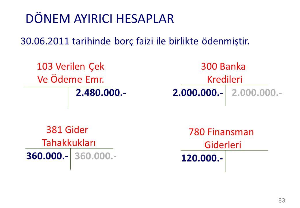 83 DÖNEM AYIRICI HESAPLAR 30.06.2011 tarihinde borç faizi ile birlikte ödenmiştir.