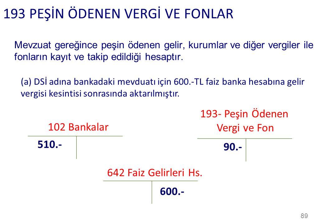 89 193 PEŞİN ÖDENEN VERGİ VE FONLAR Mevzuat gereğince peşin ödenen gelir, kurumlar ve diğer vergiler ile fonların kayıt ve takip edildiği hesaptır.