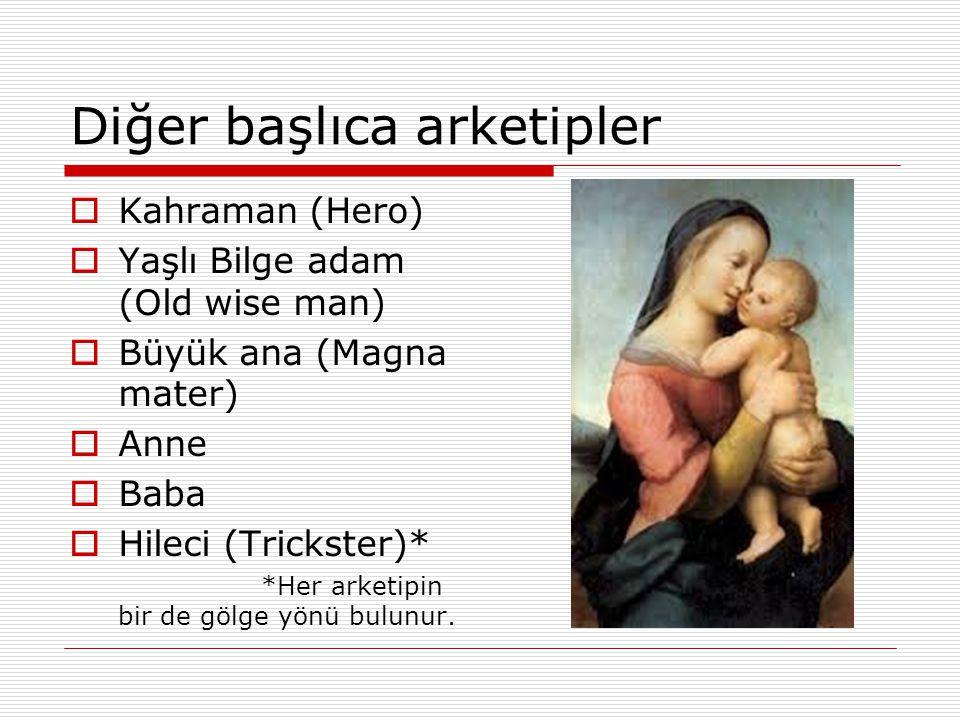 Diğer başlıca arketipler  Kahraman (Hero)  Yaşlı Bilge adam (Old wise man)  Büyük ana (Magna mater)  Anne  Baba  Hileci (Trickster)* *Her arketipin bir de gölge yönü bulunur.