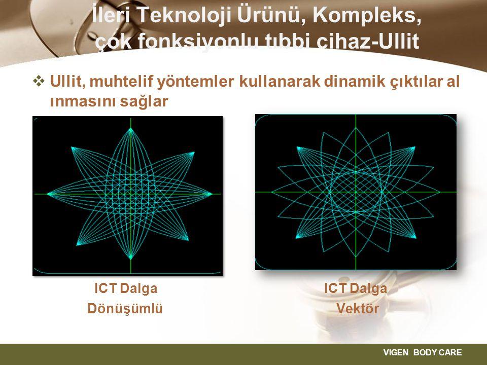  Ullit, muhtelif yöntemler kullanarak dinamik çıktılar al ınmasını sağlar ICT Dalga ICT Dalga Dönüşümlü Vektör VIGEN BODY CARE