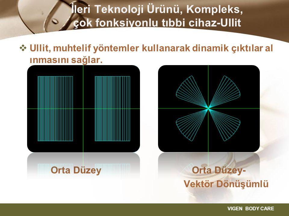 VIGEN BODY CARE  Ullit Ana Kontrol Ünitesi  Uygunluk- Otomatik konumda, başkaca bir kontrol ayarı yapılmaksızı n Ullit Ultrasonik, Lazer, Enterferans ve Isı çıktıları verir.