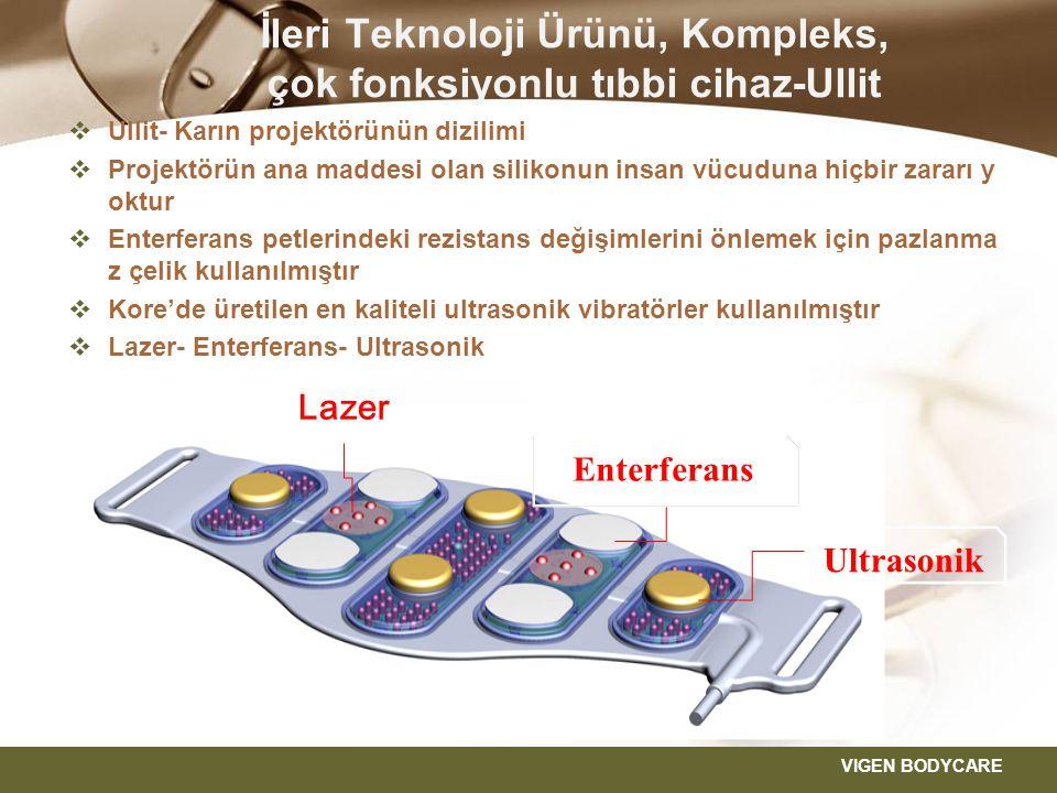  Ullit- Karın projektörünün dizilimi  Projektörün ana maddesi olan silikonun insan vücuduna hiçbir zararı y oktur  Enterferans petlerindeki rezistans değişimlerini önlemek için pazlanma z çelik kullanılmıştır  Kore'de üretilen en kaliteli ultrasonik vibratörler kullanılmıştır  Lazer- Enterferans- Ultrasonik VIGEN BODYCARE 레이저 Enterferans Ultrasonik Lazer İleri Teknoloji Ürünü, Kompleks, çok fonksiyonlu tıbbi cihaz-Ullit