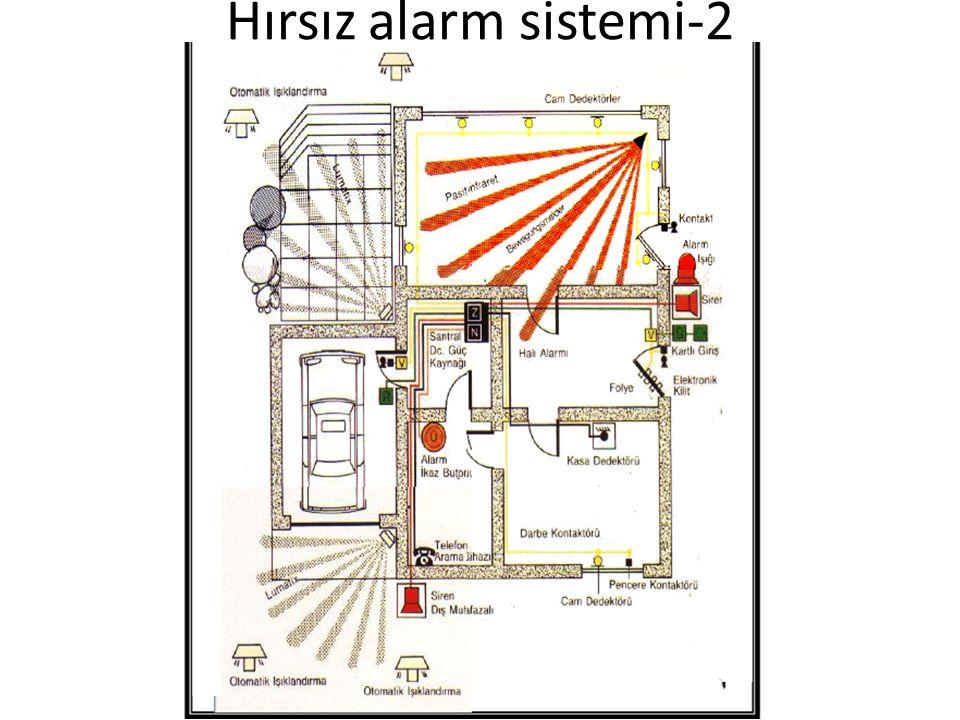 Hırsız alarm sistemi-2