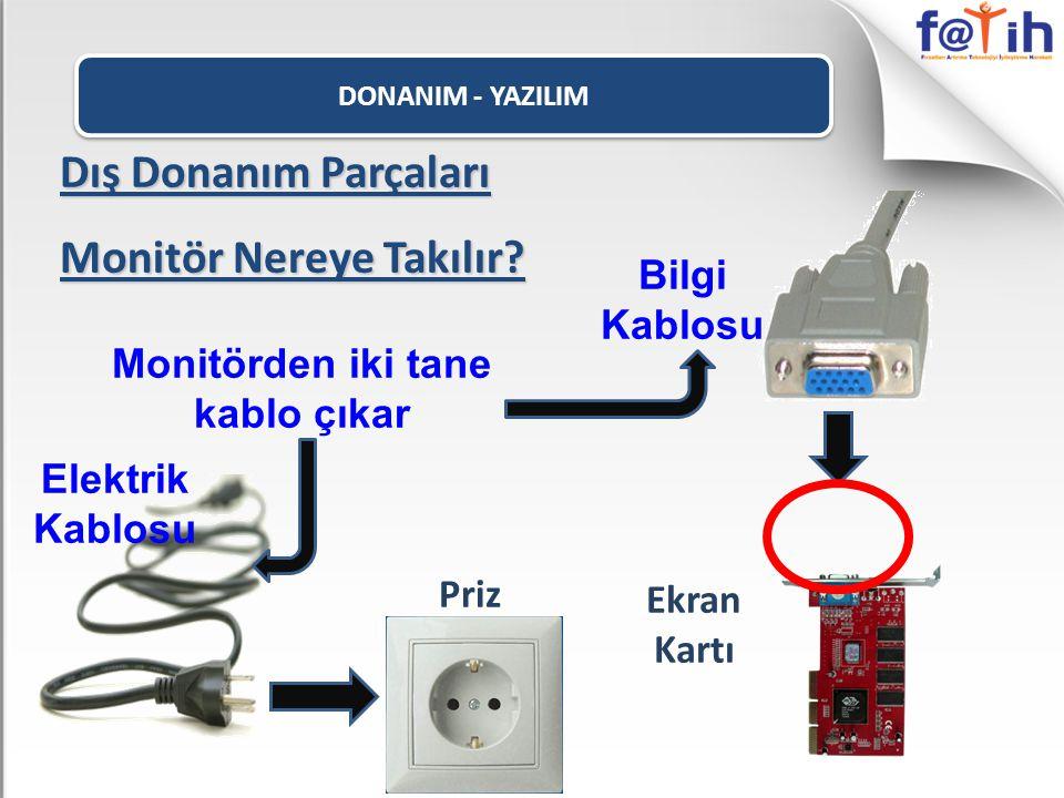 DONANIM - YAZILIM Dış Donanım Parçaları Monitör Nereye Takılır? Monitörden iki tane kablo çıkar Bilgi Kablosu Elektrik Kablosu Ekran Kartı Priz