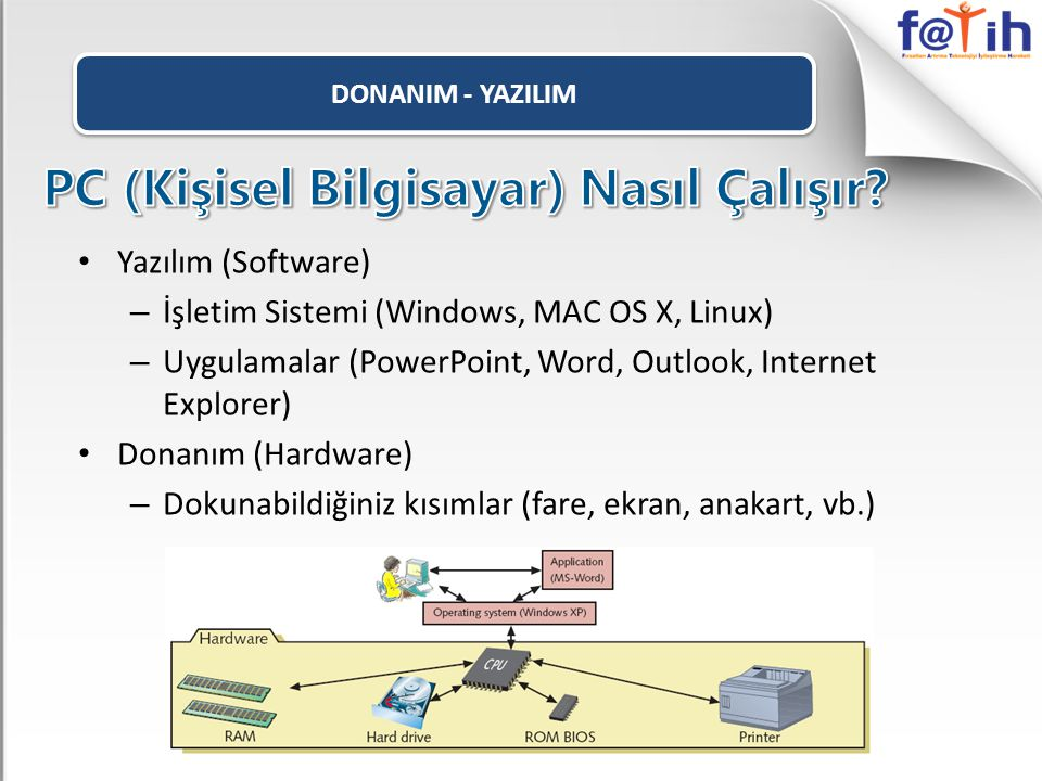 DONANIM - YAZILIM Yazılım (Software) – İşletim Sistemi (Windows, MAC OS X, Linux) – Uygulamalar (PowerPoint, Word, Outlook, Internet Explorer) Donanım