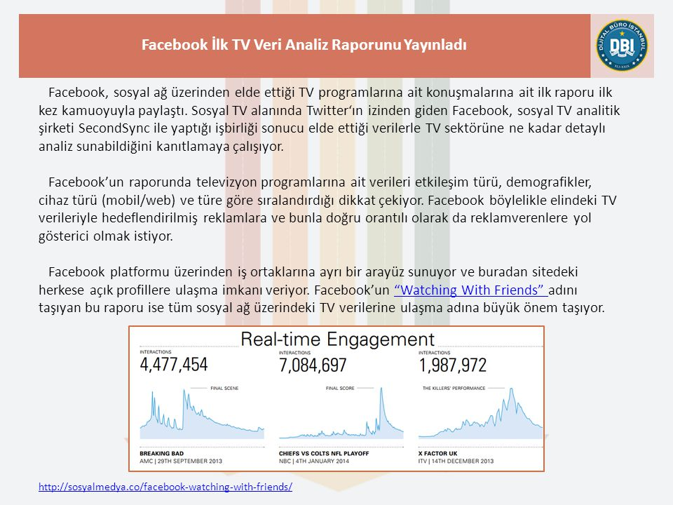 http://sosyalmedya.co/facebook-watching-with-friends/ Facebook İlk TV Veri Analiz Raporunu Yayınladı Facebook, sosyal ağ üzerinden elde ettiği TV programlarına ait konuşmalarına ait ilk raporu ilk kez kamuoyuyla paylaştı.