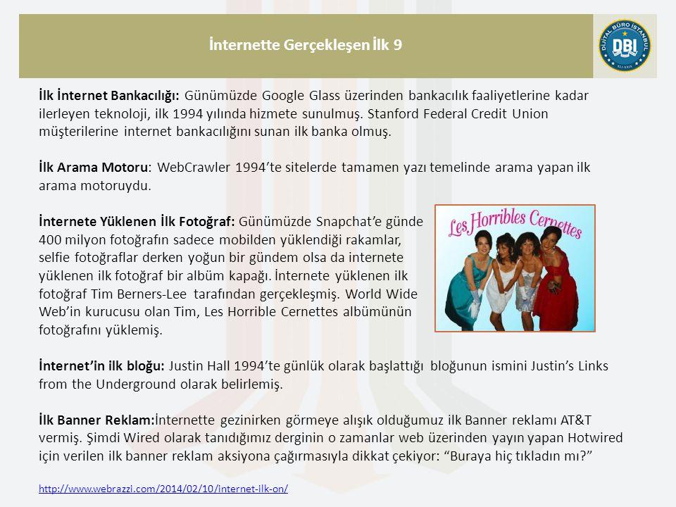 http://www.webrazzi.com/2014/02/10/internet-ilk-on/ İnternette Gerçekleşen İlk 9 İlk İnternet Bankacılığı: Günümüzde Google Glass üzerinden bankacılık faaliyetlerine kadar ilerleyen teknoloji, ilk 1994 yılında hizmete sunulmuş.