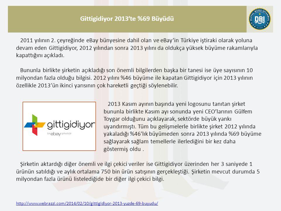 http://www.webrazzi.com/2014/02/10/gittigidiyor-2013-yuzde-69-buyudu/ Gittigidiyor 2013′te %69 Büyüdü 2011 yılının 2. çeyreğinde eBay bünyesine dahil