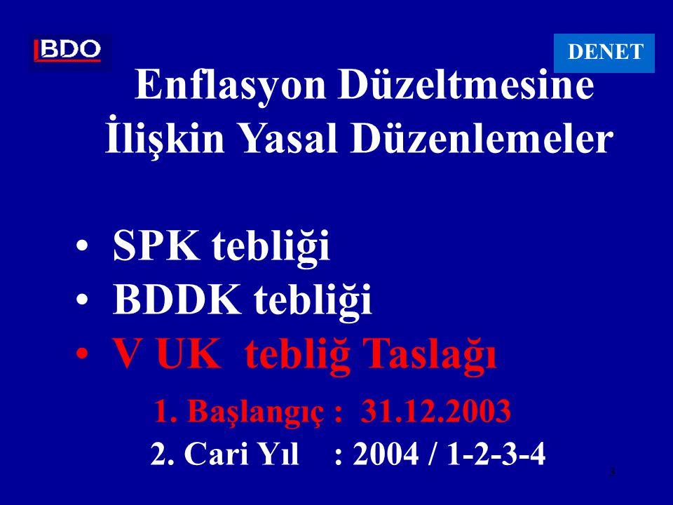 3 DENET Enflasyon Düzeltmesine İlişkin Yasal Düzenlemeler SPK tebliği BDDK tebliği V UK tebliğ Taslağı 1.