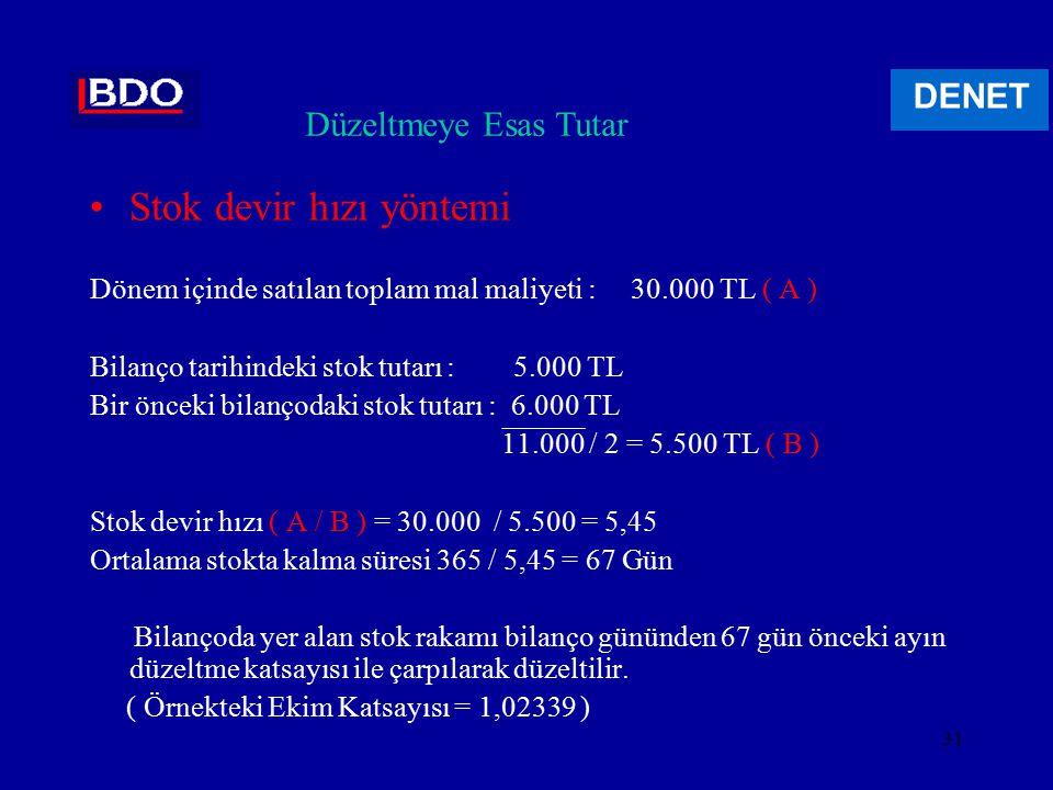 30 Basit ortalama yöntemi -Bilanço tarihindeki ayın TEFE'si 7.382,1 ( A) -Bilanço tarihinden önceki geçici vergi dönemi sonundaki TEFE : 7.173,3 14.555,4 / 2 = 7.277,7 ( B ) Ortalama Düzeltme Katsayısı (A/B) = 7.382,1 / 7.277,7 = 1,014 Bilançoda yer alan stok rakamı bu oran ile çarpılarak düzeltilir.