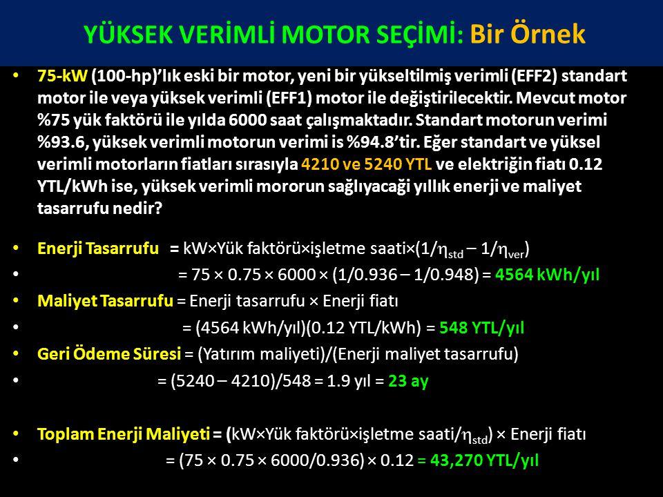 YÜKSEK VERİMLİ MOTOR SEÇİMİ: Bir Örnek 75-kW (100-hp)'lık eski bir motor, yeni bir yükseltilmiş verimli (EFF2) standart motor ile veya yüksek verimli