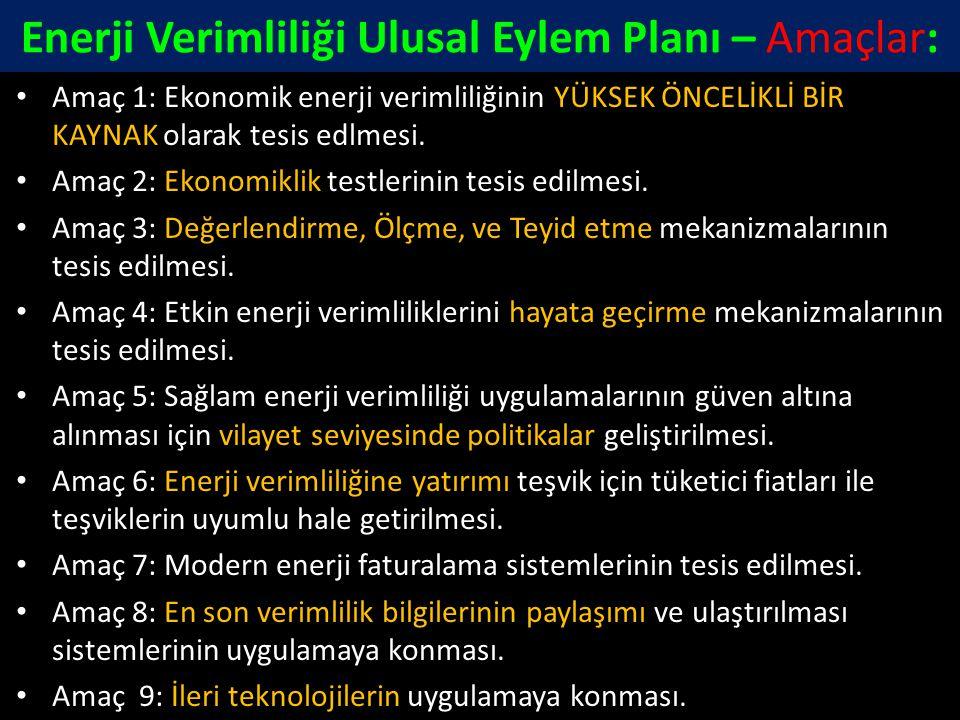 Enerji Verimliliği Ulusal Eylem Planı – Amaçlar: Amaç 1: Ekonomik enerji verimliliğinin YÜKSEK ÖNCELİKLİ BİR KAYNAK olarak tesis edlmesi. Amaç 2: Ekon