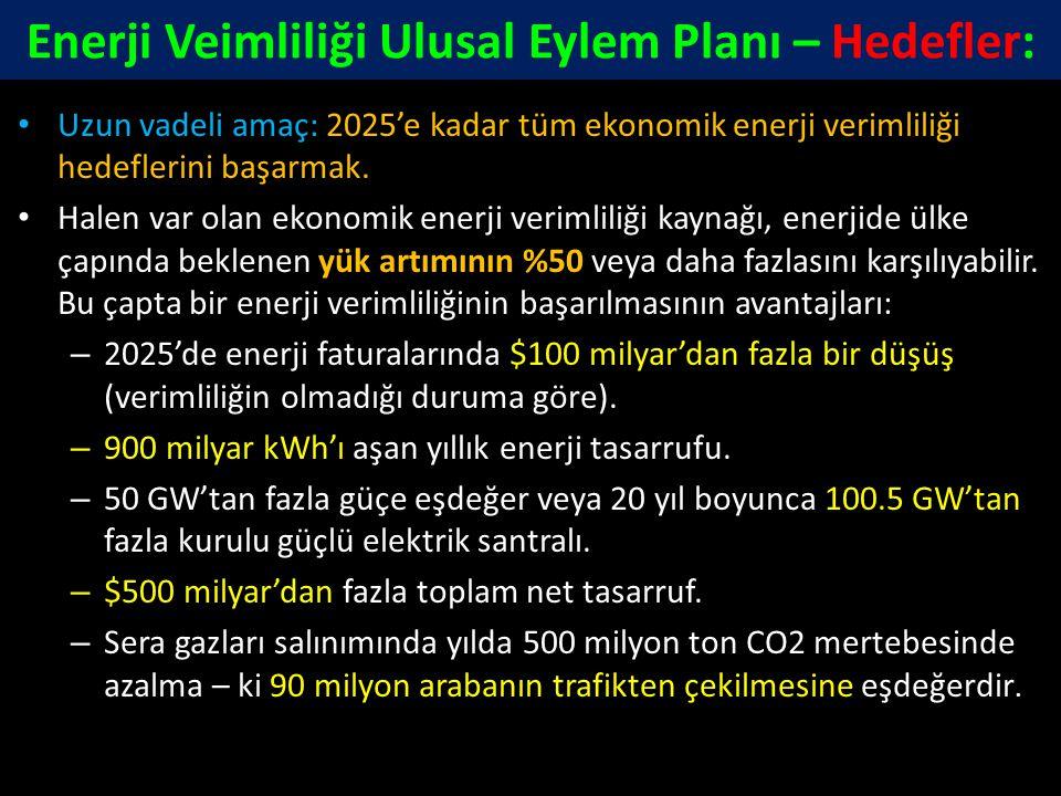 Enerji Veimliliği Ulusal Eylem Planı – Hedefler: Uzun vadeli amaç: 2025'e kadar tüm ekonomik enerji verimliliği hedeflerini başarmak. Halen var olan e