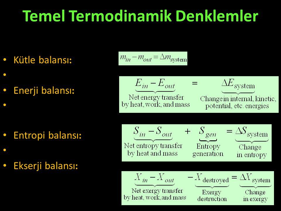 Temel Termodinamik Denklemler Kütle balansı : Enerji balansı : Entropi balansı : Ekserji balansı :