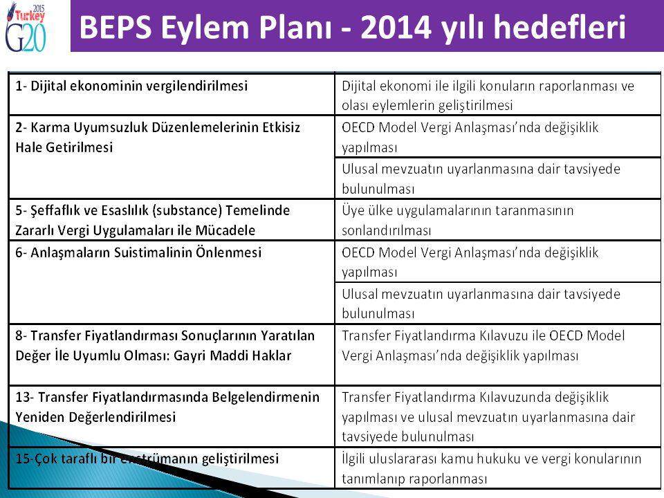 BEPS Eylem Planı - 2014 yılı hedefleri