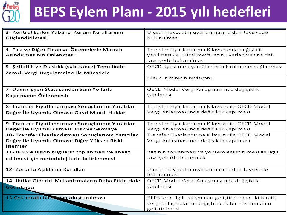 BEPS Eylem Planı - 2015 yılı hedefleri