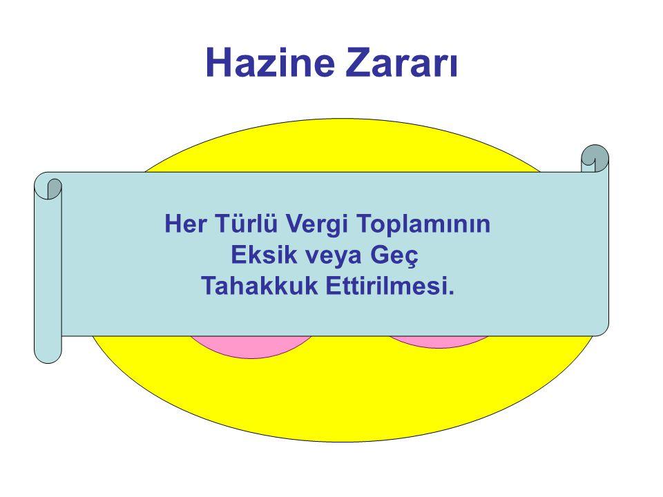 Hazine Zararı Yurtiçi İşlemler TamMükellefKurumlar YabancıKurumlarınTürkiye'dekiİşyeri/DaimiTemsilcileri Her Türlü Vergi Toplamının Eksik veya Geç Tah