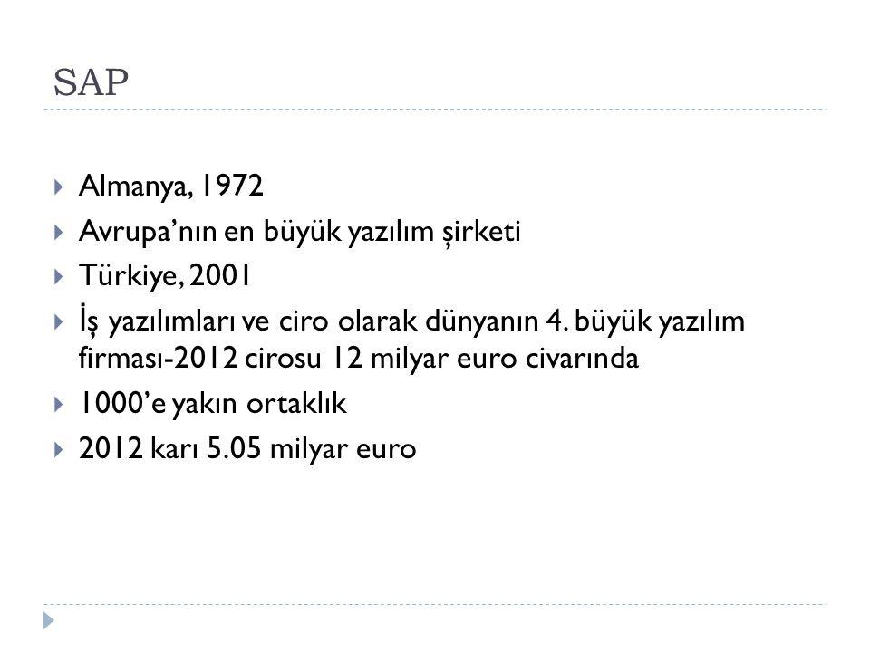 SAP  Almanya, 1972  Avrupa'nın en büyük yazılım şirketi  Türkiye, 2001  İ ş yazılımları ve ciro olarak dünyanın 4. büyük yazılım firması-2012 ciro
