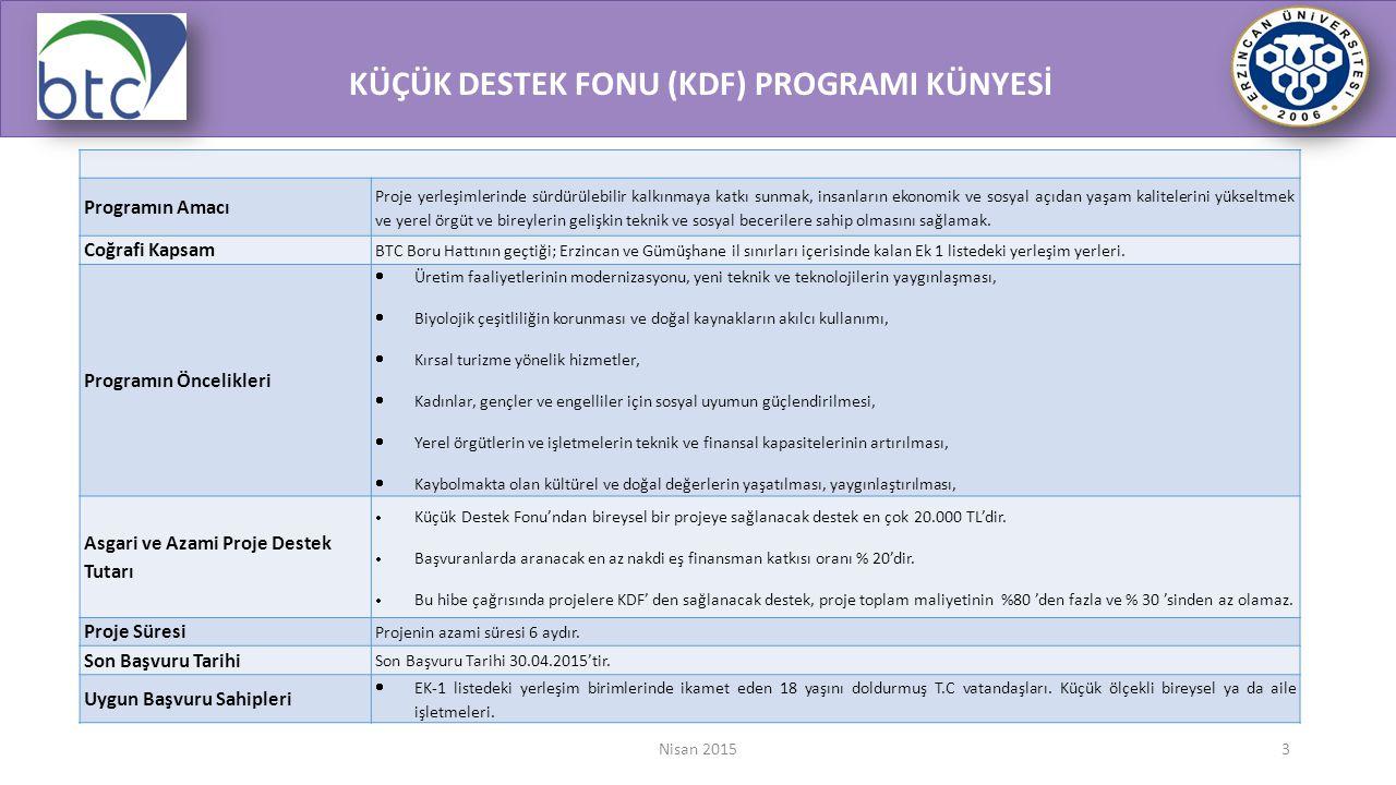 Nisan 20153 KÜÇÜK DESTEK FONU (KDF) PROGRAMI KÜNYESİ Programın Amacı Proje yerleşimlerinde sürdürülebilir kalkınmaya katkı sunmak, insanların ekonomik