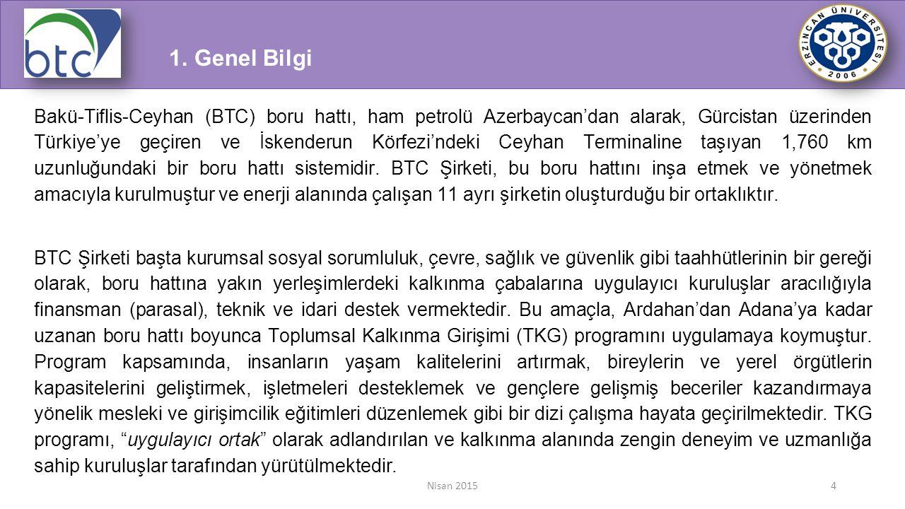 Nisan 20154 1. Genel Bilgi Bakü-Tiflis-Ceyhan (BTC) boru hattı, ham petrolü Azerbaycan'dan alarak, Gürcistan üzerinden Türkiye'ye geçiren ve İskenderu