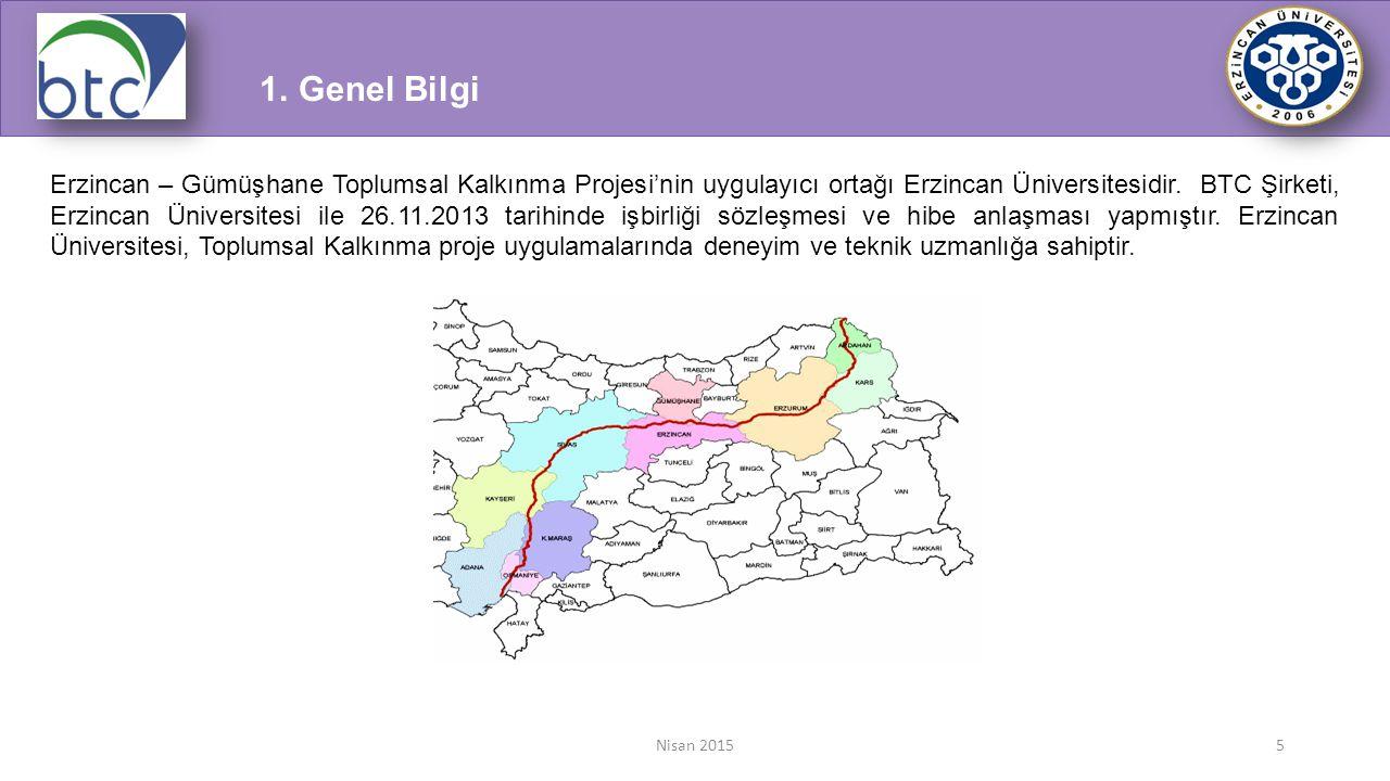 Nisan 20155 Erzincan – Gümüşhane Toplumsal Kalkınma Projesi'nin uygulayıcı ortağı Erzincan Üniversitesidir. BTC Şirketi, Erzincan Üniversitesi ile 26.