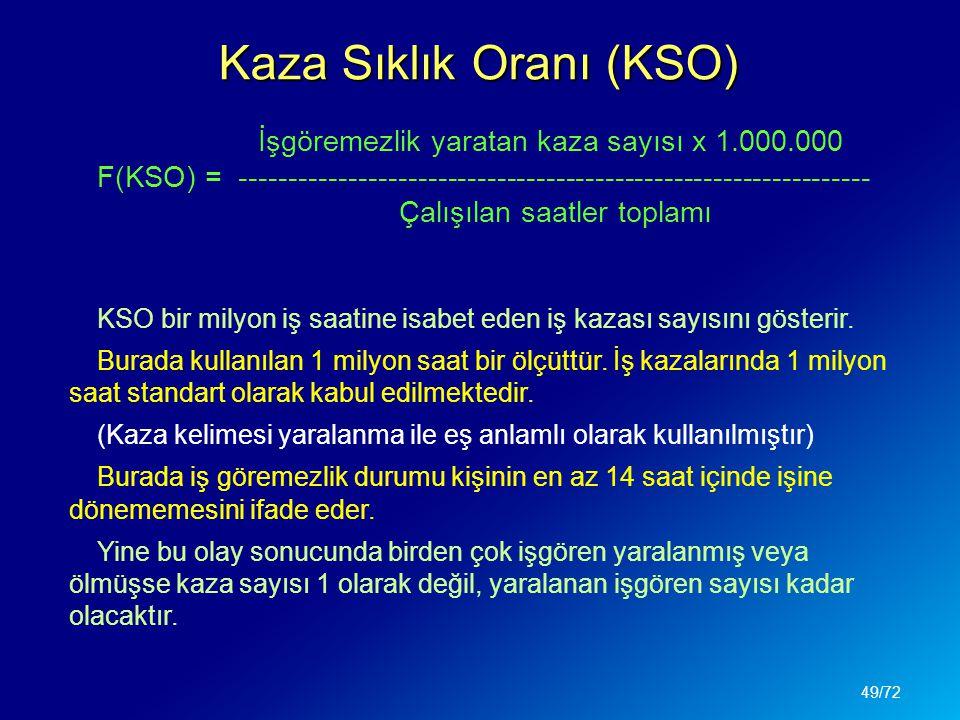 Kaza Sıklık Oranı (KSO) İşgöremezlik yaratan kaza sayısı x 1.000.000 F(KSO) = ---------------------------------------------------------------- Çalışıl