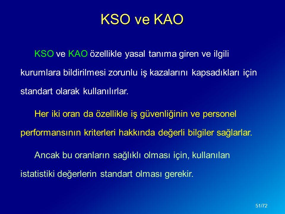 KSO ve KAO KSO ve KAO özellikle yasal tanıma giren ve ilgili kurumlara bildirilmesi zorunlu iş kazalarını kapsadıkları için standart olarak kullanılır