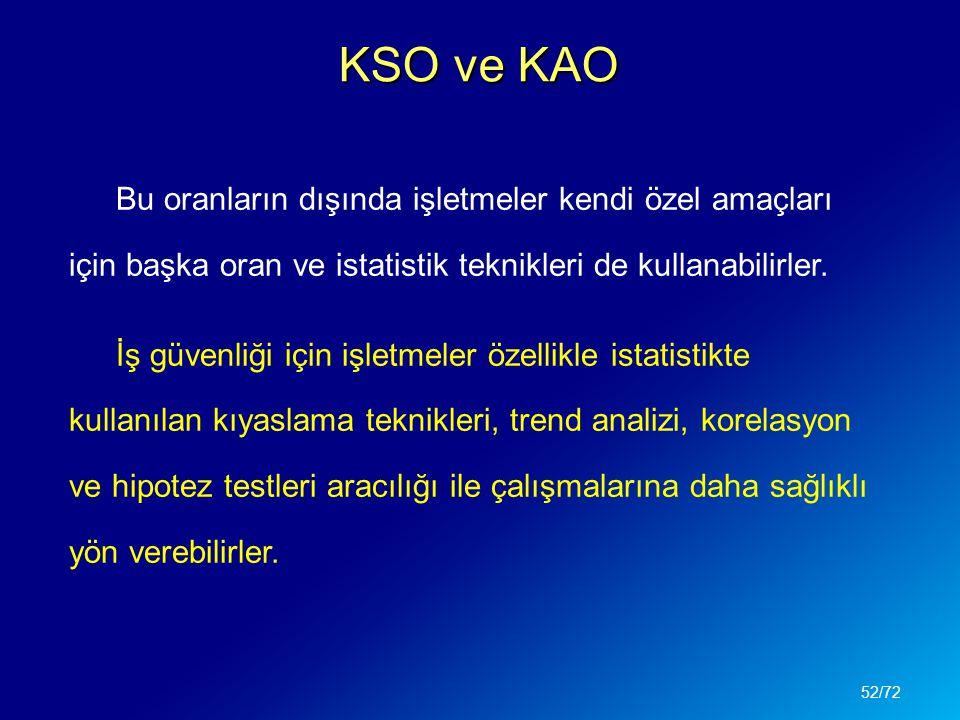 KSO ve KAO Bu oranların dışında işletmeler kendi özel amaçları için başka oran ve istatistik teknikleri de kullanabilirler. İş güvenliği için işletmel