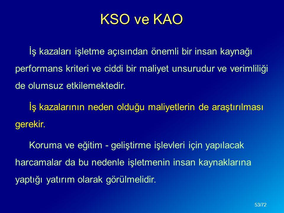KSO ve KAO İş kazaları işletme açısından önemli bir insan kaynağı performans kriteri ve ciddi bir maliyet unsurudur ve verimliliği de olumsuz etkileme
