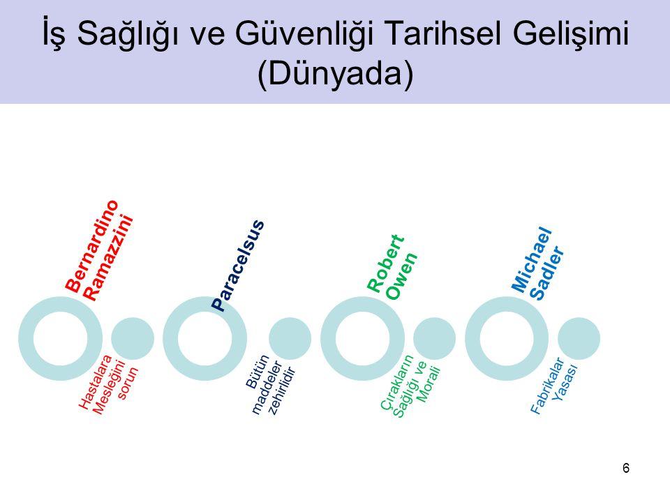 7 İş Sağlığı ve Güvenliği Tarihsel Gelişimi (Bizde) 1867 Dilaver Paşa Nizamnamesi Ereğli Kömür Madenleri 1869 Maaddin Nizamnamesi Çalışma koşulları, yatakhane, çalışma süresi, ücret 1871 Ameleperver Cemiyeti Tekstil, gıda, kağıt işkolu işçileri 1895 Osmanlı Amele Yardımlaşma Cemiyeti Tophane işçileri, çalışma koşulları Cumhuriyet Dönemi İş Kanunları