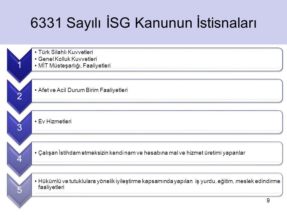 9 6331 Sayılı İSG Kanunun İstisnaları 1 Türk Silahlı Kuvvetleri Genel Kolluk Kuvvetleri MİT Müsteşarlığı, Faaliyetleri 2 Afet ve Acil Durum Birim Faal
