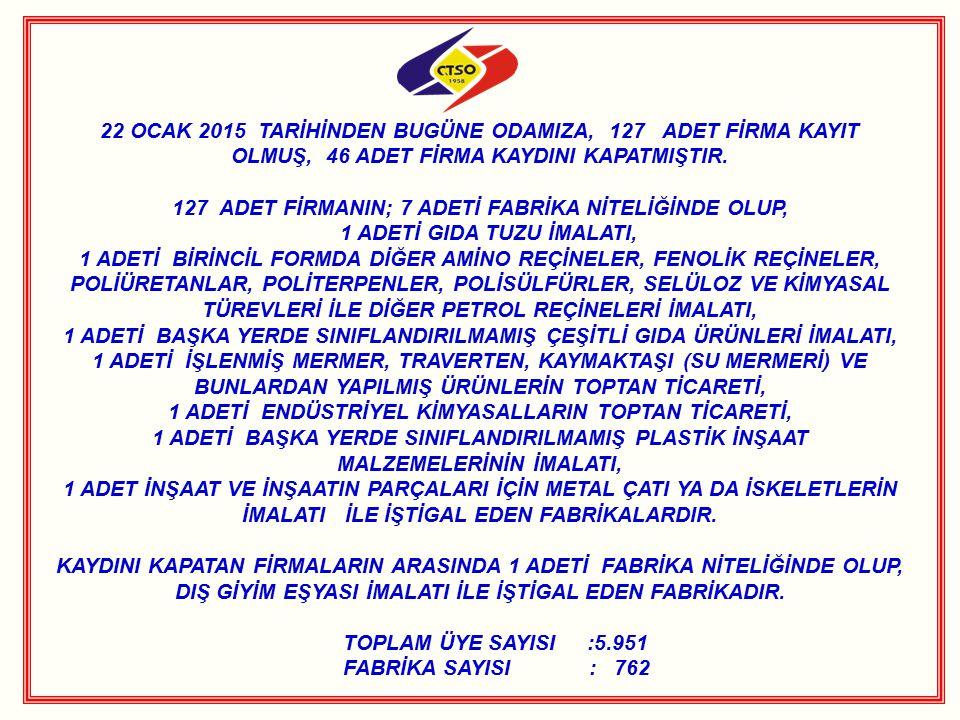 TÜRK STANDARDLARI ENSTİTÜSÜ NDEN ÇORLU TSO YA ZİYARET Türk Standardları Enstitüsü (TSE) Kalite Sistemleri Daire Başkanı Abdülkadir Öncel, Çorlu TSE Müdürü Bahri Göktürk ve TSE İstanbul Avrupa Yakası İthalat Müdürlüğü Başmühendisi Osman Levent Demirci 19 Şubat 2015 Perşembe günü Odamızı ziyaret ettiler.