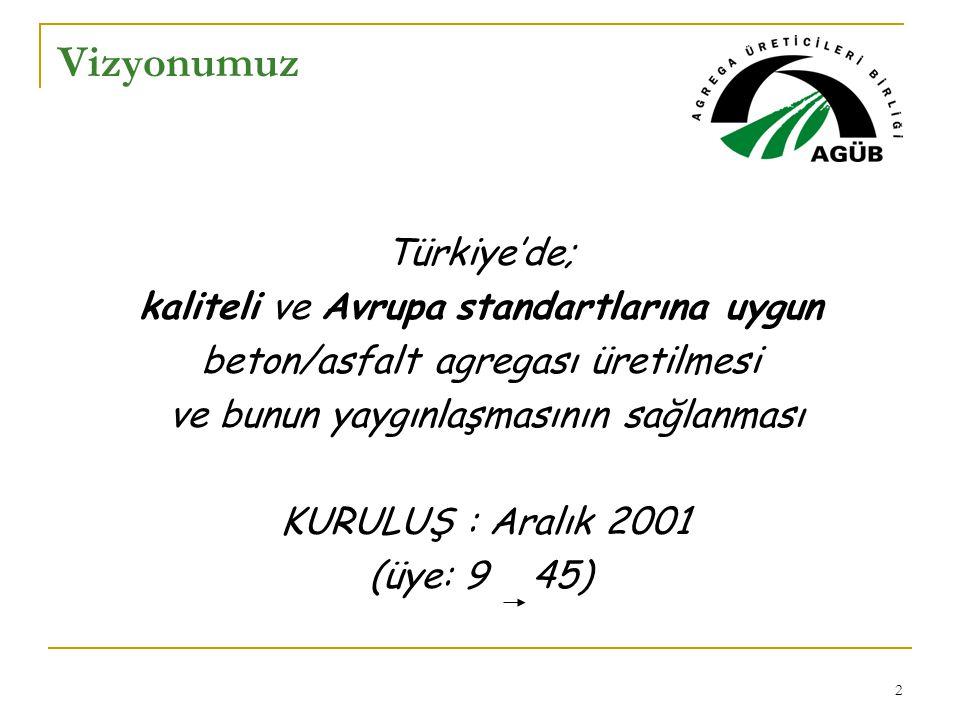 23 Faaliyetler.. Ankara Sektör Toplantısı