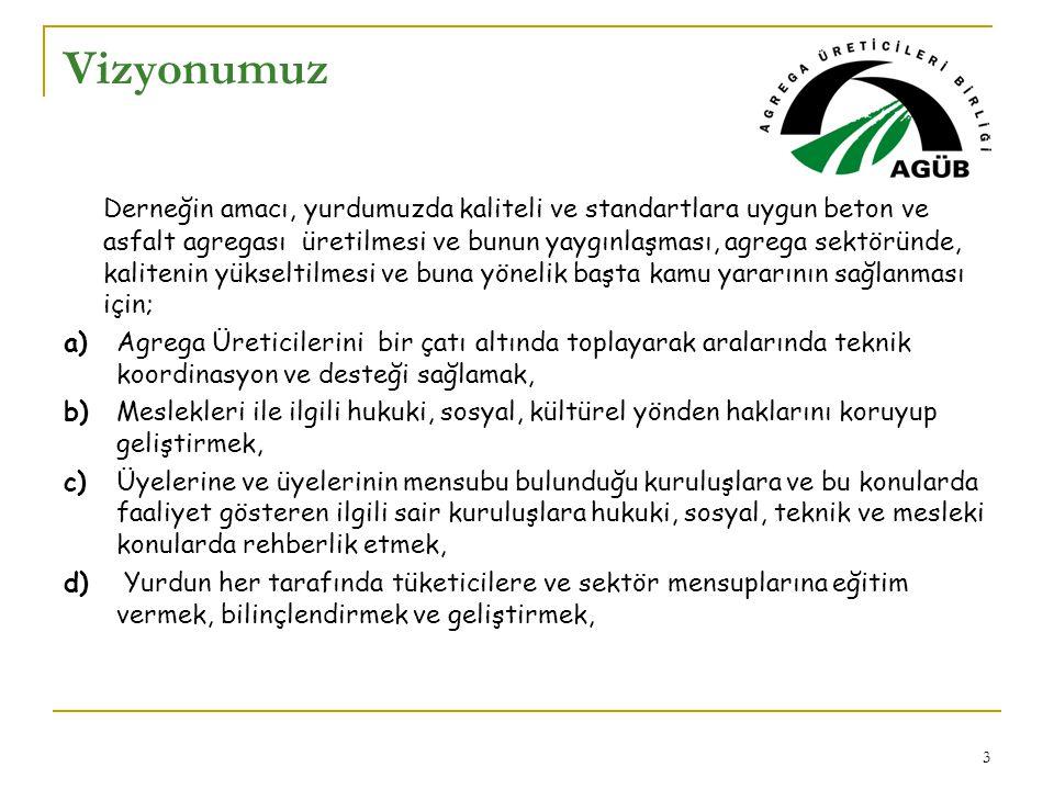 14 Faaliyetler.. Çevre ve Şehircilik Bakanlığı Toplantıları (2011-2012-2013)