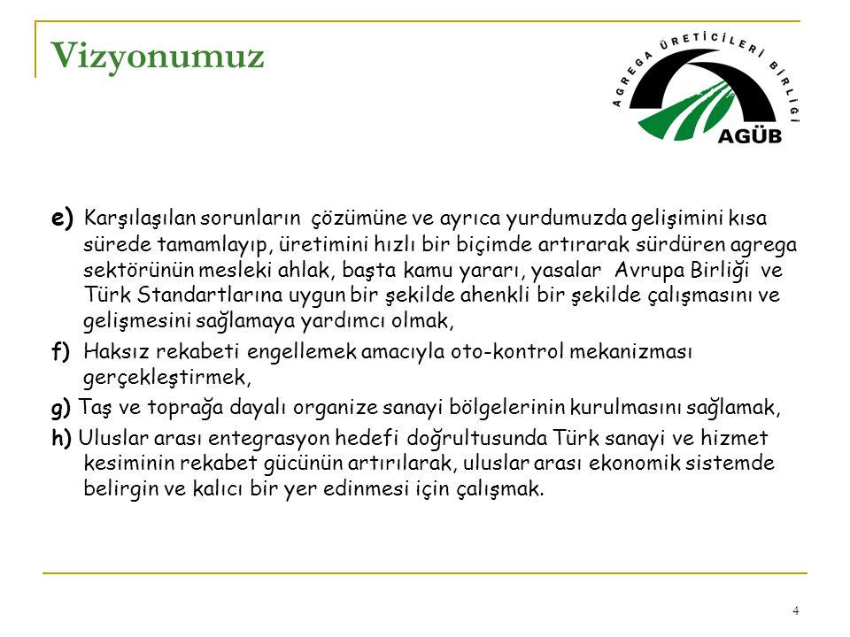 5 Misyonumuz  Üreticiler arasında teknik koordinasyon ve destek oluşturmak,  Sektörün mesleki ahlak, kamu yararı, yasalar ve standartlar çerçevesinde çalışması ve gelişmesini sağlamak,  Meslekle ilgili hukuki, sosyal, kültürel hakların korunması ve geliştirilmesini sağlamak,  Taş/toprağa dayalı OSB'ler kurulmasına öncülük etmek,  Türk sanayi ve hizmet sektörünün global sistemde belirgin ve kalıcı bir yer edinmesini sağlamak.