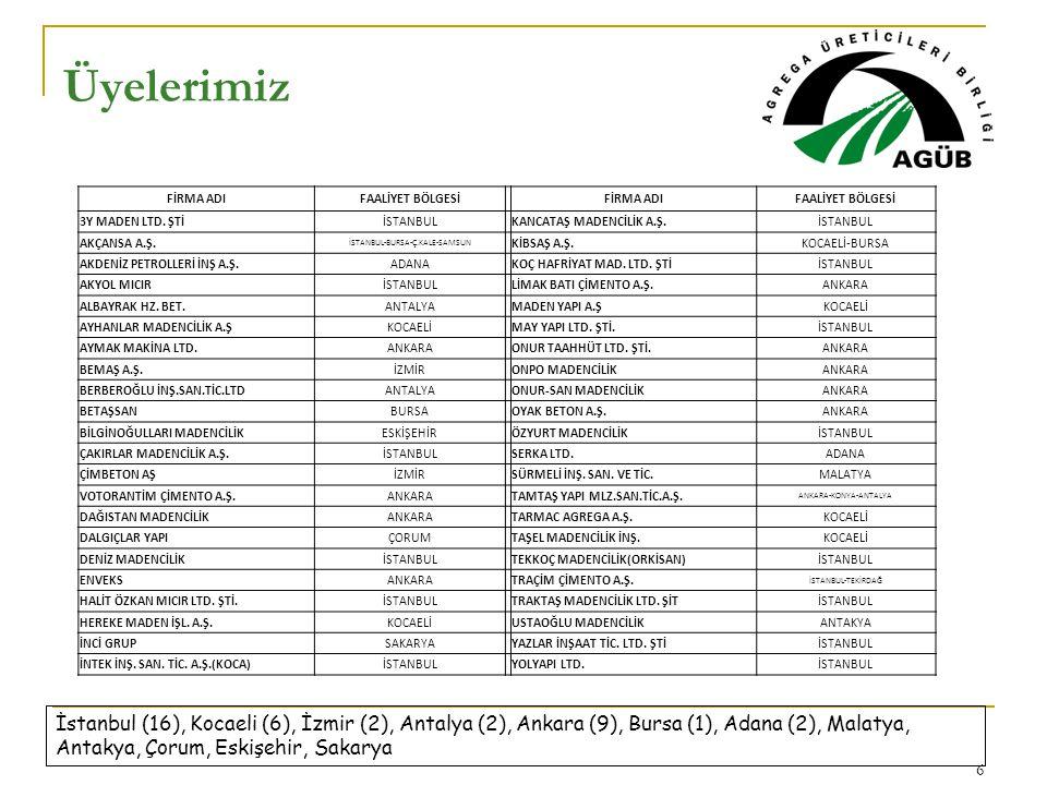 17 Faaliyetler.. TOBB Madencilik Meclisi Toplantıları