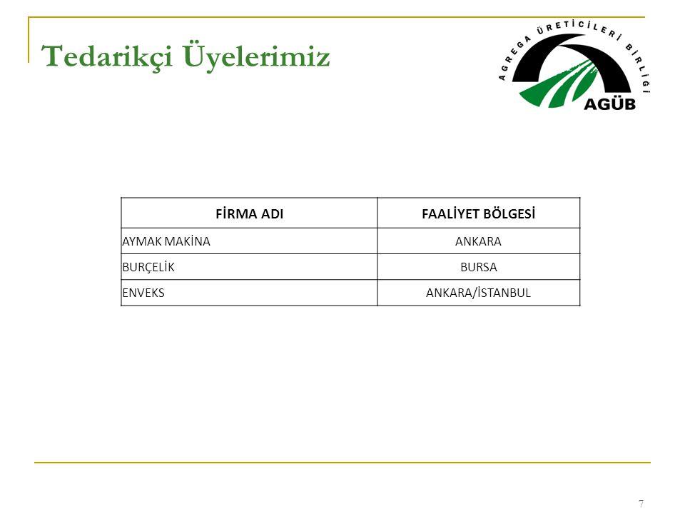 18 Faaliyetler.. İstanbul Ticaret Odası Komite Toplantıları