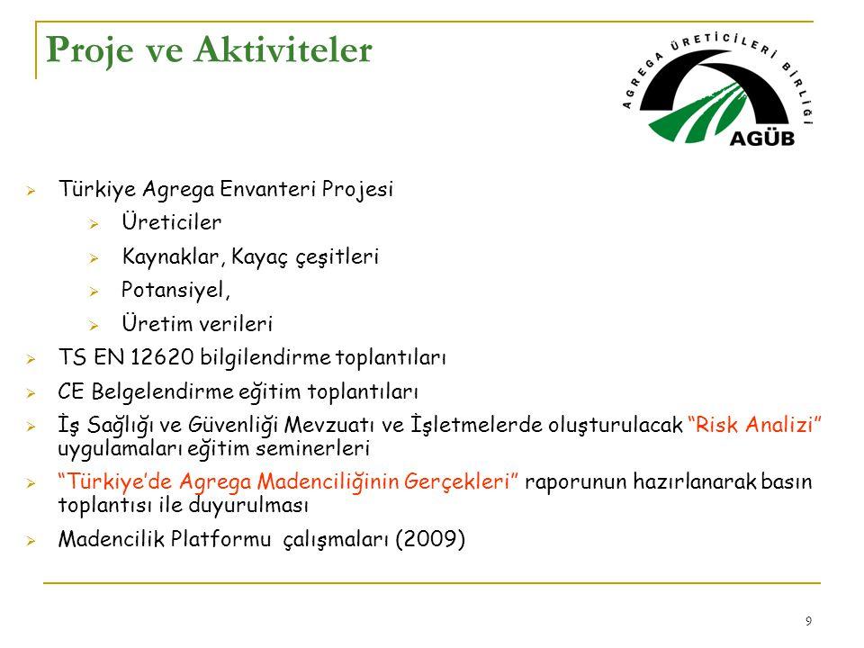 20 Faaliyetler.. İstanbul Üniversitesi Öğrencilerine Agrega Semineri