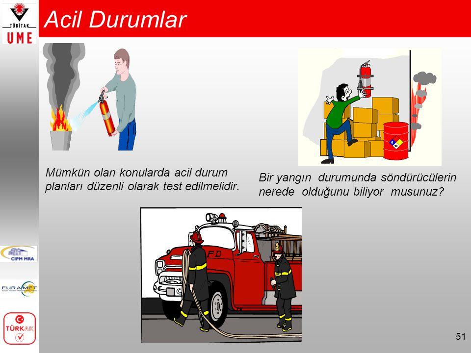 51 Acil Durumlar Mümkün olan konularda acil durum planları düzenli olarak test edilmelidir. Bir yangın durumunda söndürücülerin nerede olduğunu biliyo