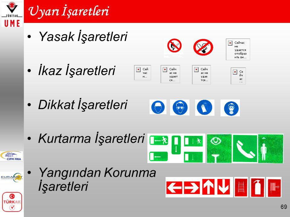 69 Uyarı İşaretleri Yasak İşaretleri İkaz İşaretleri Dikkat İşaretleri Kurtarma İşaretleri Yangından Korunma İşaretleri