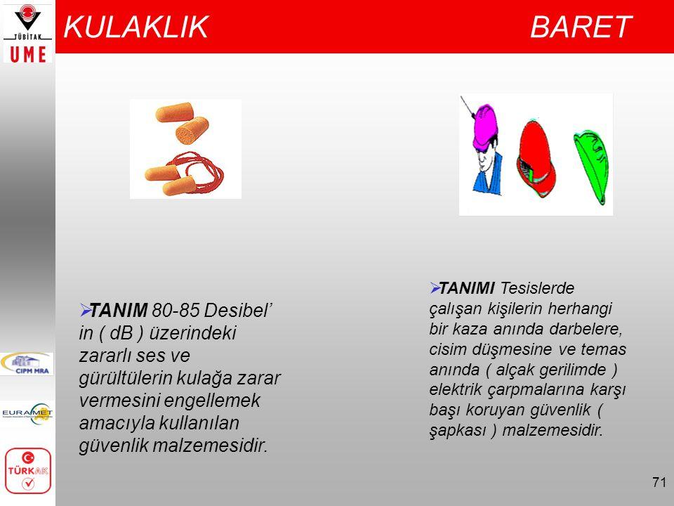 71 KULAKLIK BARET  TANIM 80-85 Desibel' in ( dB ) üzerindeki zararlı ses ve gürültülerin kulağa zarar vermesini engellemek amacıyla kullanılan güvenl