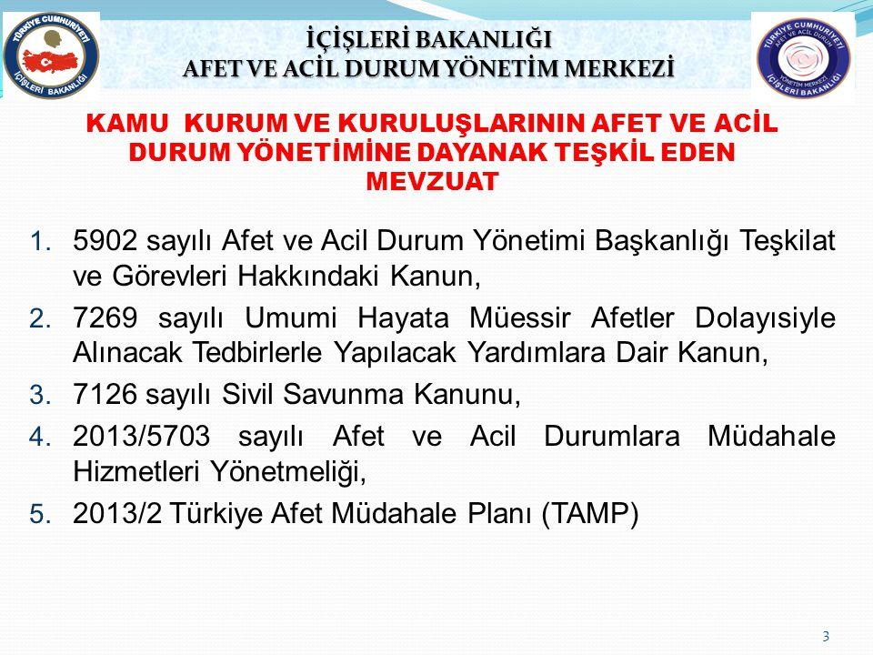 4 İÇİŞLERİ BAKANLIĞI AFET VE ACİL DURUM YÖNETİM MERKEZİ 2013/5703 sayılı yönetmeliğe göre hazırlanan Türkiye Afet Müdahale Planında; (TAMP)  Ulusal ve yerel düzeyde müdahale amacı ile 5 servis altında; Ulusal düzeyde 28, Yerel düzeyde ise, 24 hizmet grubu oluşturulmakta; Ayrıca 12 Olay türü planına göre hizmet gruplarına görev verilmektedir.