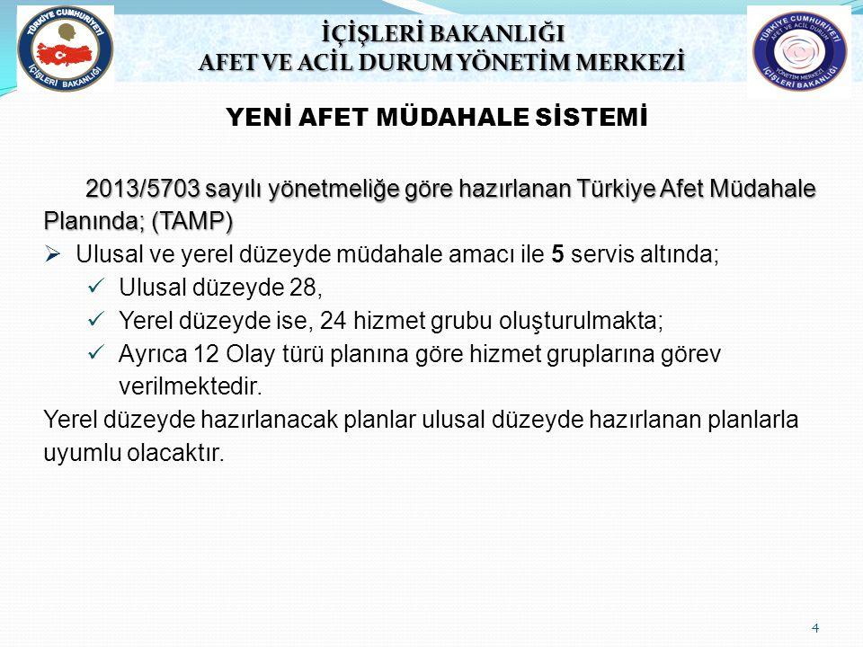 4 İÇİŞLERİ BAKANLIĞI AFET VE ACİL DURUM YÖNETİM MERKEZİ 2013/5703 sayılı yönetmeliğe göre hazırlanan Türkiye Afet Müdahale Planında; (TAMP)  Ulusal v