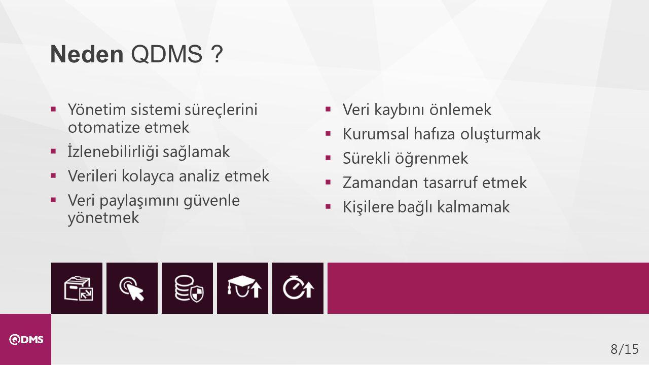 /159 Neden QDMS .