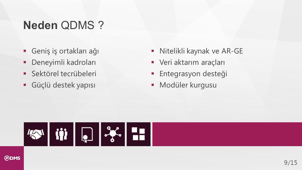 /159 Neden QDMS ?  Geniş iş ortakları ağı  Deneyimli kadroları  Sektörel tecrübeleri  Güçlü destek yapısı  Nitelikli kaynak ve AR-GE  Veri aktar