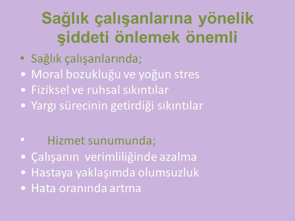 Sağlık çalışanlarına yönelik şiddeti önlemek önemli Sağlık çalışanlarında; Moral bozukluğu ve yoğun stres Fiziksel ve ruhsal sıkıntılar Yargı sürecini